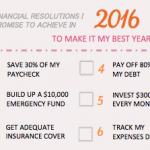 Financial-Resolutions-To-Achieve-for-2016.png