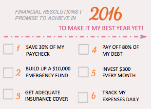 Readers' Challenge: Financial Resolutions for 2017