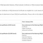 SkillsFuture-Qualification-Award.PNG