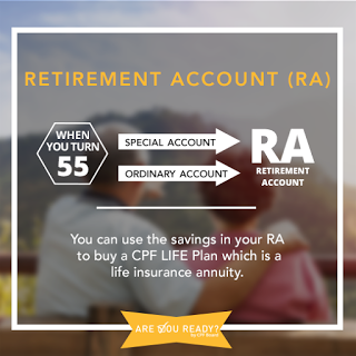 CPF Retirement Sum Scheme | Can I achieve the CPF retirement sum when I reach 55?