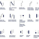 Candlestick-patter-technical-analysis.jpg