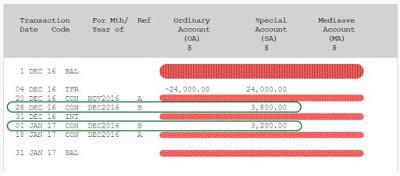 Personal tax rebate made me lost $98