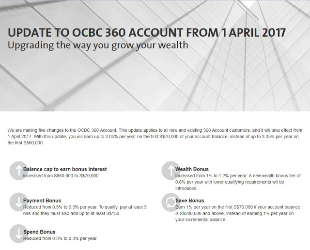 THE NEW OCBC 360 SUCKS BALLS