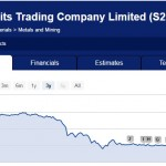 Straits-Trading.jpg