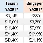 Income-Tax-2017.jpg