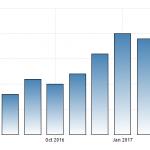 Singapore-PMI_Trading-Economics.png