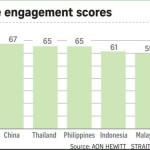 Singapore-lowest-EE.jpg