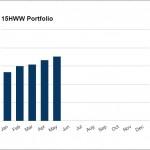 overall-portfolio.jpg