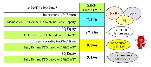 Cory Diary : XIRR Performance – Final Q2 2017 June Update