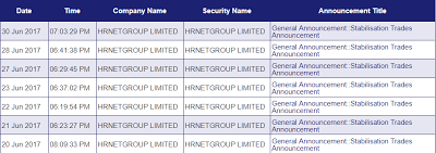 7 reasons why HRnetgroup is on my watchlist