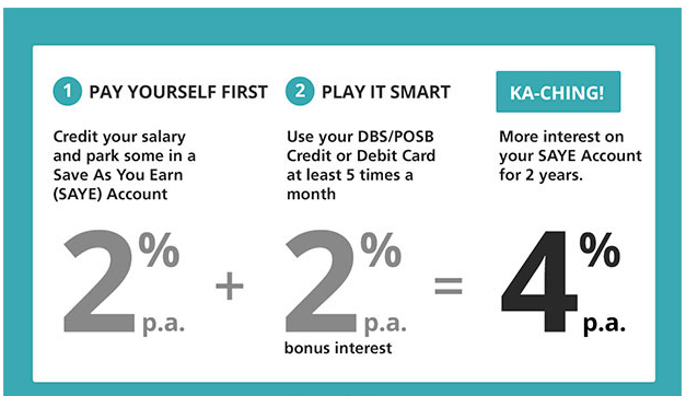 Are DBS Be Your Own Boss (BYOB) and Save as You Earned (SAYE) Account Good?