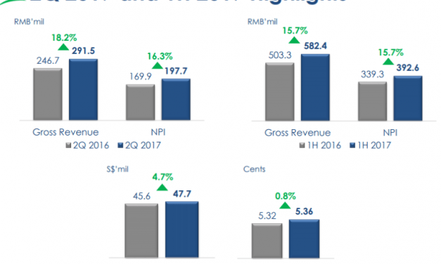 3 slides you should know from CRCT's second quarter results