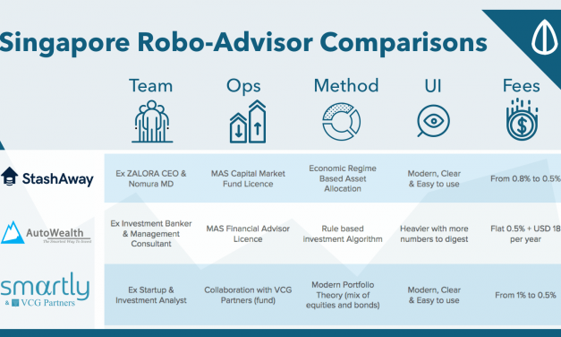 SG Robo-Advisor Wars: StashAway vs AutoWealth vs Smartly