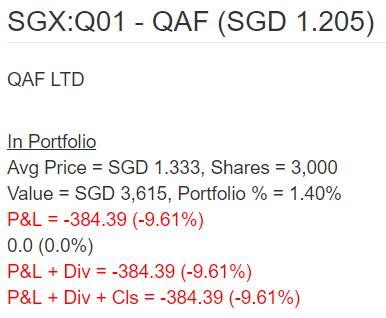 Bleeding Stocks – QAF [Part 1]