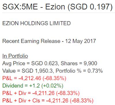 Bleeding Stocks – Ezion [Part 3]