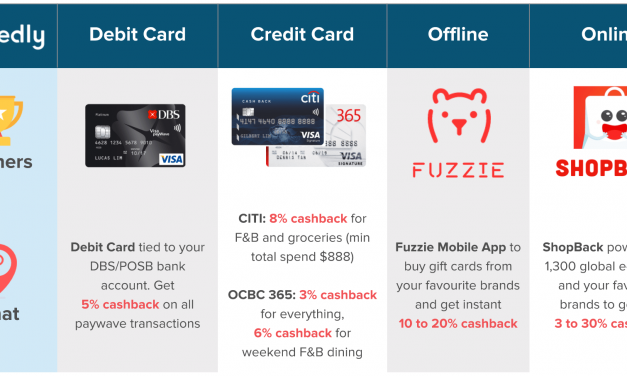 Best Tools To Get Cashback In Singapore – Cards, Online, Offline