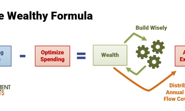 You Need to Put the Big Rocks of Building Wealth First
