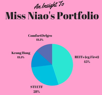 "Miss Niao is an ""Investment Blogger"""