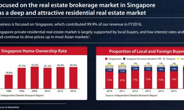 All You Need to Know About APAC (ERA) Realty IPO in 10 Minutes