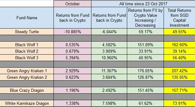 GMGH Crypto Blackbox Investing (Final)