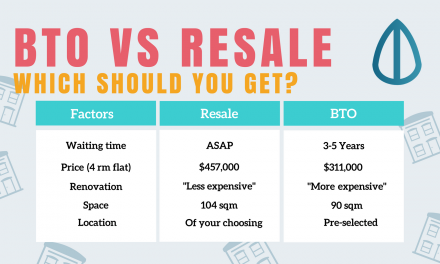Which Should You Get: BTO vs Resale