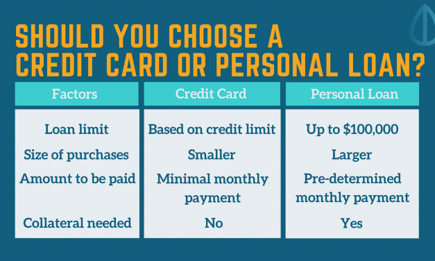Which To Choose: Credit Card vs Personal Loan