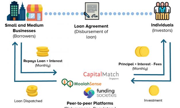 SG Peer-to-Peer (P2P) Lending Platform: Funding Societies vs MoolahSense vs Capital Match