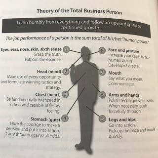 Chart of the Week #5: Total Business Person!
