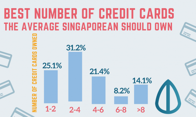 Number Of Credit Cards The Average Singaporean Should Own