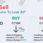 Best Money Changer in Singapore: Buy or Sell? Which Column To Look At?