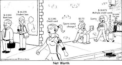 2017 Net Worth