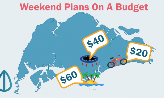 Weekend Plans On A Budget: $20, $40 and $60