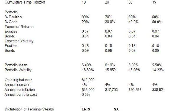 Blog #39 On the Lifetime Retirement Investment Scheme (LRIS)