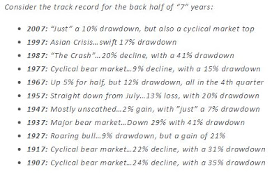 Market may be ripe for a correction with the 130 year old curse