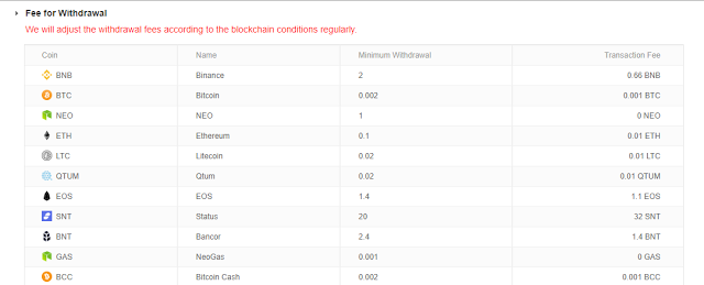 Buying Alt Coins – Crypto-Crypto Exchange (Binance)