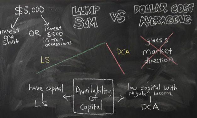 [#AskDrWealth] Lump Sum Investing vs Dollar Cost Averaging