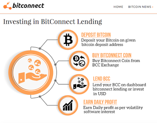 BITCONNECT IS BACK! Please don't fall for this a second time!