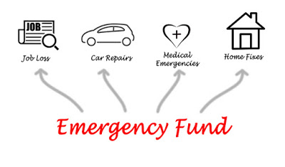 Debunking The Rule of Thumb About Emergency Funds