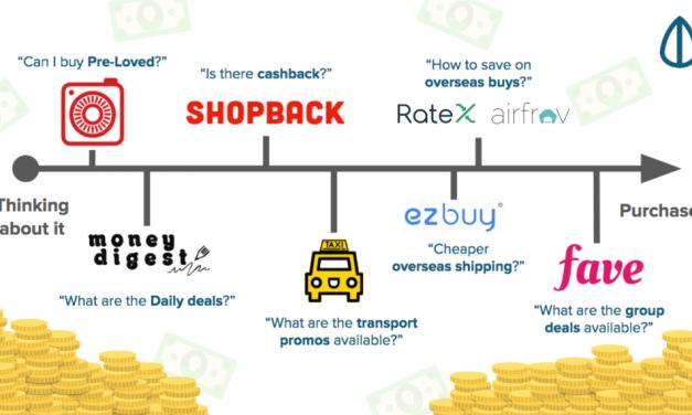 The Ultimate Comparison: BlueSG vs Grab vs Uber vs Taxi