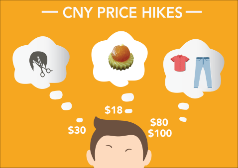 3 Chinese New Year (CNY) Hacks To Save Money