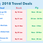 2018 Travel Deals: When to Book & When To Fly