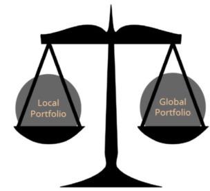 Blog #44 Humpty Dumpty Markets