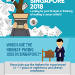 Which Jobs Earn The Highest Salaries In Singapore?