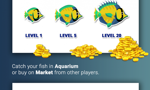 FishBank Review: Evolution of Blockchain Gaming