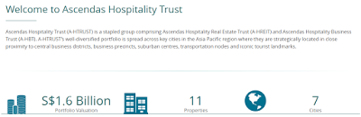 Ascendas Hospitality Trust