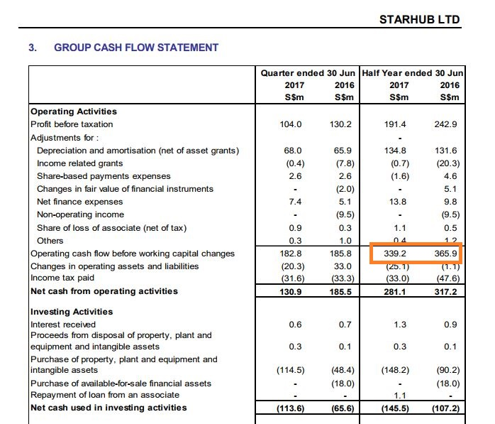 Review of Starhub – Be Prepared for Another Reduction in Dividends