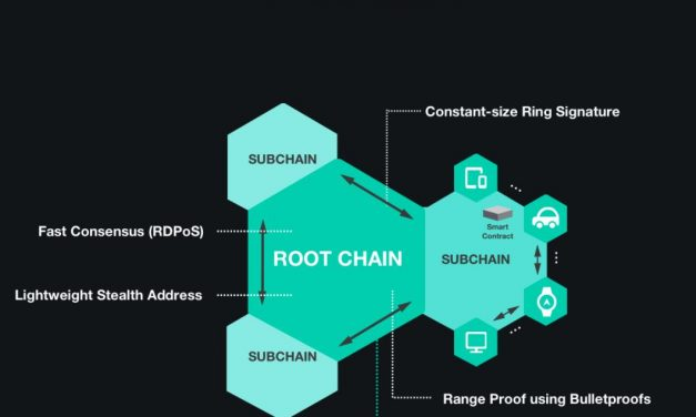IOTEX ICO Review: What You need to know about IOTEX in 10 mins