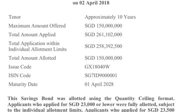 Singapore Savings Bonds (SSB) Oversubscribe: Some Thoughts on My Allocation