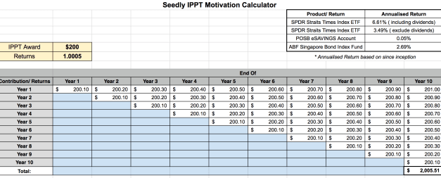 Your IPPT Incentive Is Worth More Than You Think