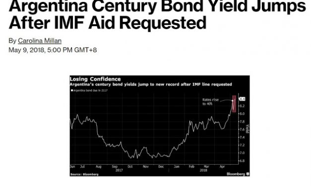 Follow Up on Argentina's 100 Year Bonds